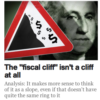 Fiscal slope