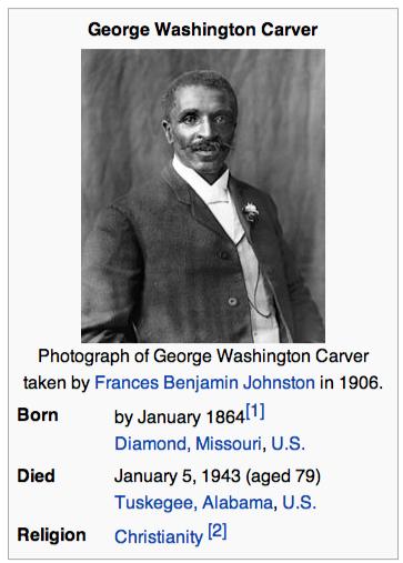 G.W. Carver