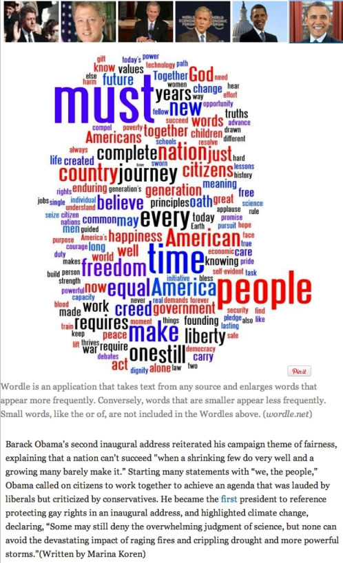 Wordle - Obama 2nd Inauguration