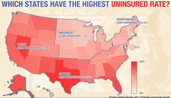 Uninsured Rates